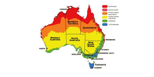Avustralya İklimi